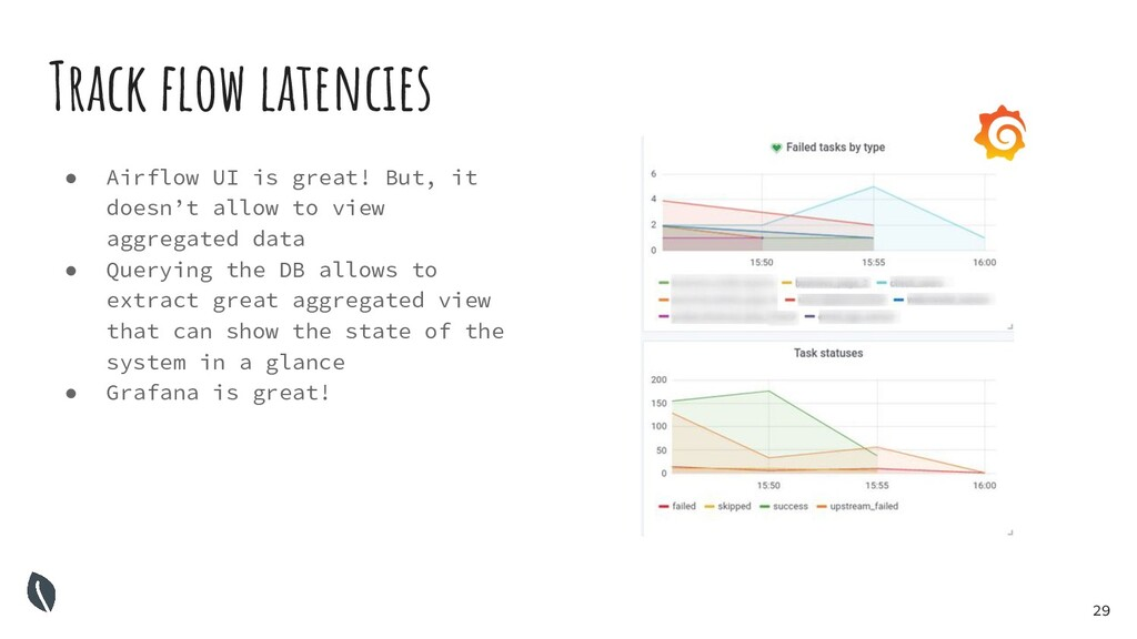 Track flow latencies ● Airflow UI is great! But,...
