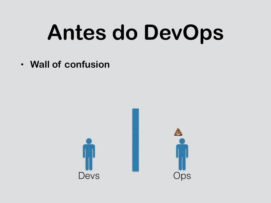 Antes do DevOps • Wall of confusion  Devs Ops