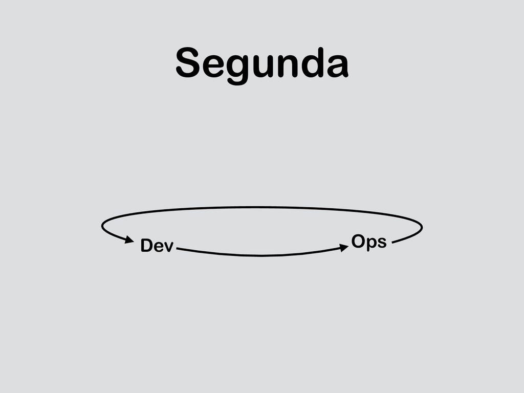 Segunda Dev Ops