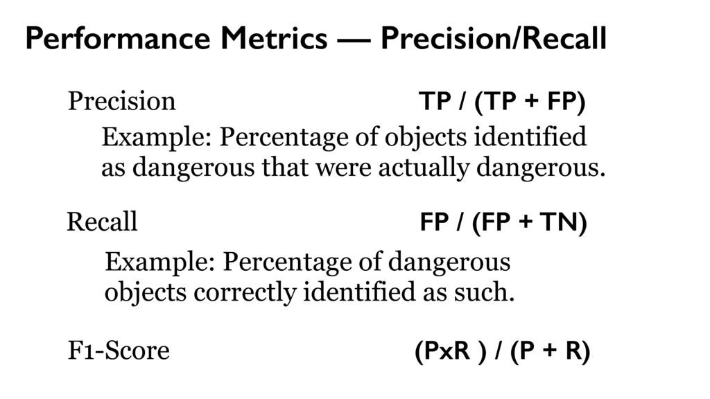 Performance Metrics — Precision/Recall Precisio...