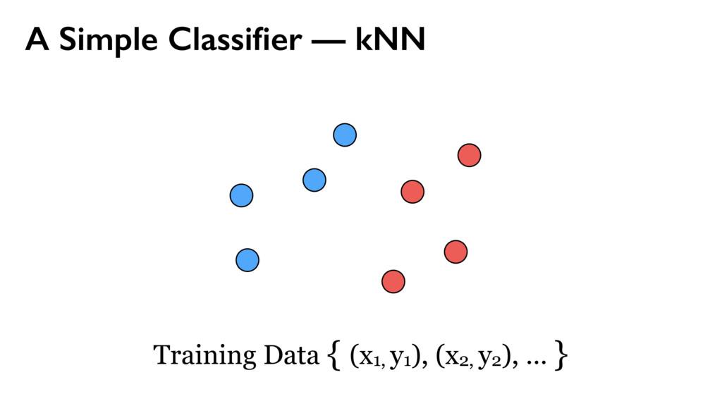 A Simple Classifier — kNN Training Data { (x1, y...