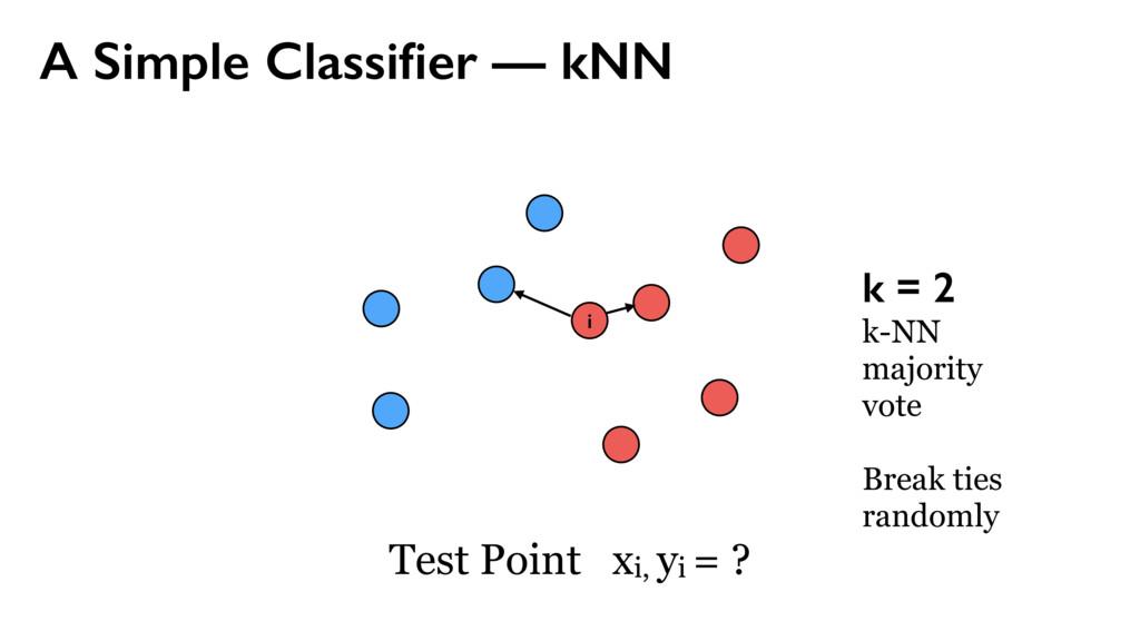 A Simple Classifier — kNN i k = 2 k-NN majority ...