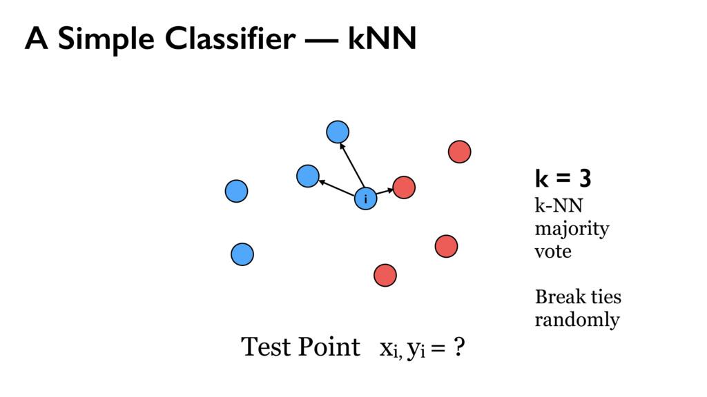 A Simple Classifier — kNN i k = 3 k-NN majority ...
