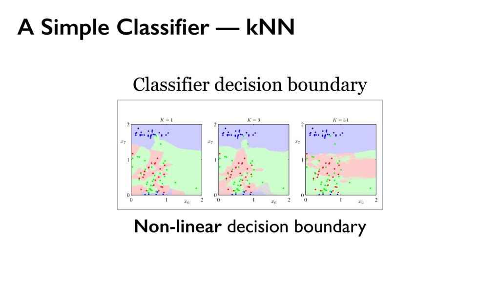 A Simple Classifier — kNN Classifier decision bo...