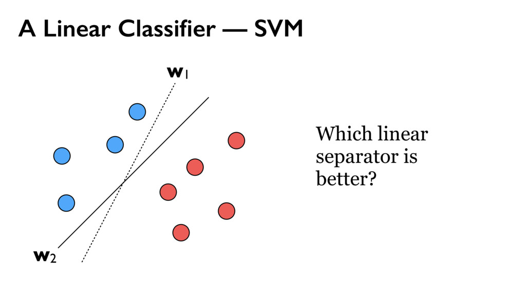 A Linear Classifier — SVM Which linear separator...