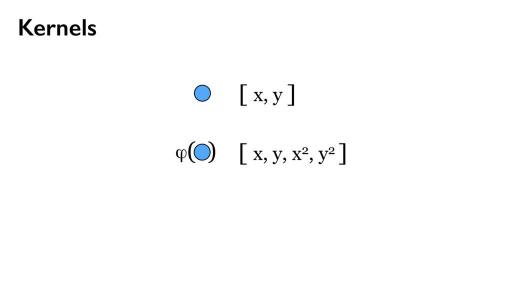 Kernels [ x, y ] [ x, y, x2, y2 ] ϕ( )