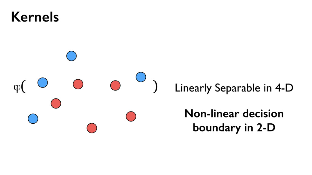 Kernels ϕ( ) Linearly Separable in 4-D Non-line...