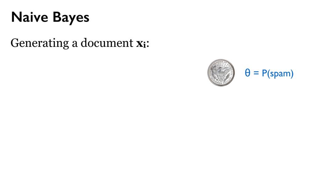 Naive Bayes Generating a document xi: θ = P(spa...