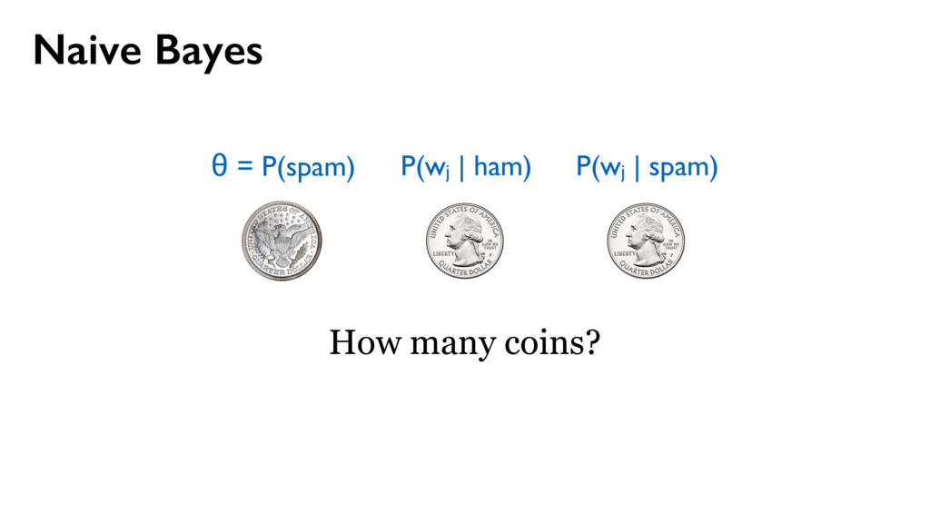 Naive Bayes How many coins? θ = P(spam) P(wj | ...