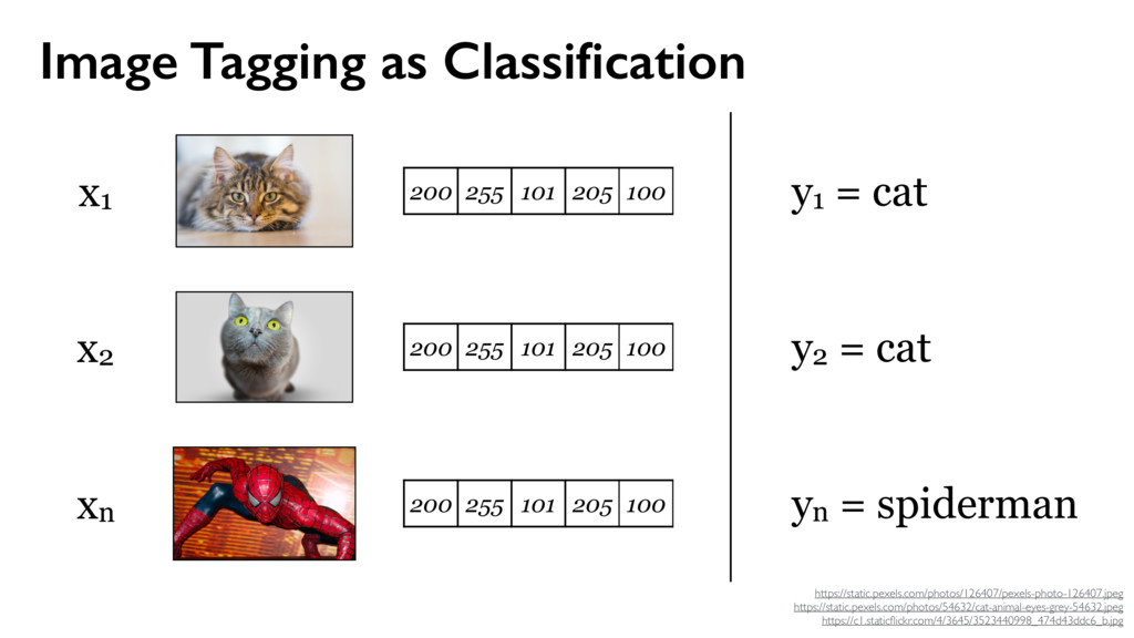 Image Tagging as Classification https://static.p...
