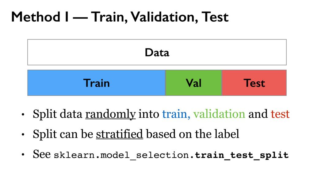 Method I — Train, Validation, Test • Split data...