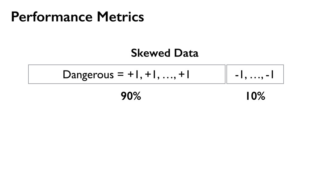Performance Metrics Dangerous = +1, +1, …, +1 -...
