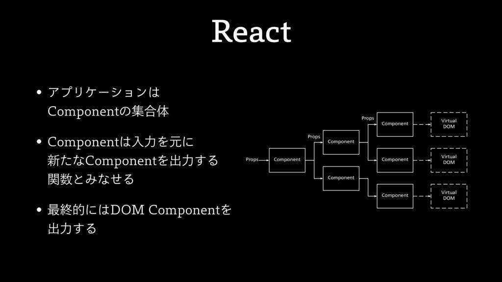 Component Props Component Component Component C...