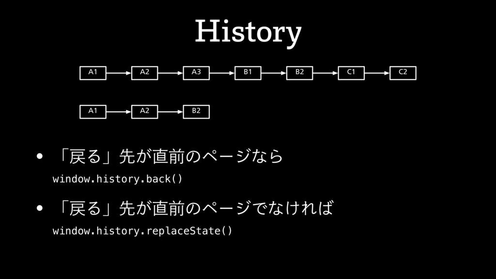 )JTUPSZ w ʮΔʯઌ͕લͷϖʔδͳΒ window.history.back()...