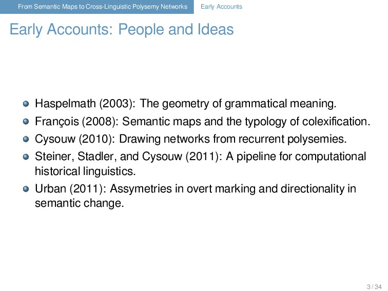 From Semantic Maps to Cross-Linguistic Polysemy...