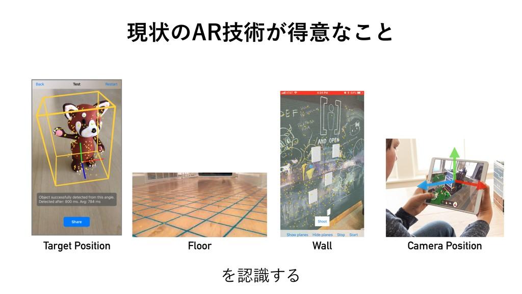 "ݱঢ়ͷ""3ٕज़͕ಘҙͳ͜ͱ Λࣝ͢Δ Target Position Floor Wall ..."