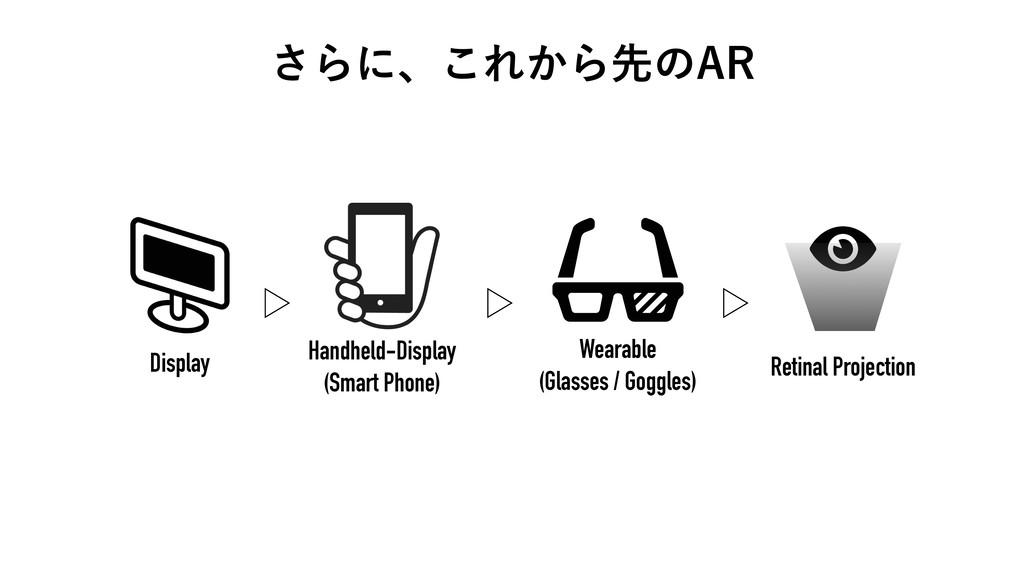 "͞Βʹɺ͜Ε͔Βઌͷ""3 Display Handheld-Display (Smart P..."