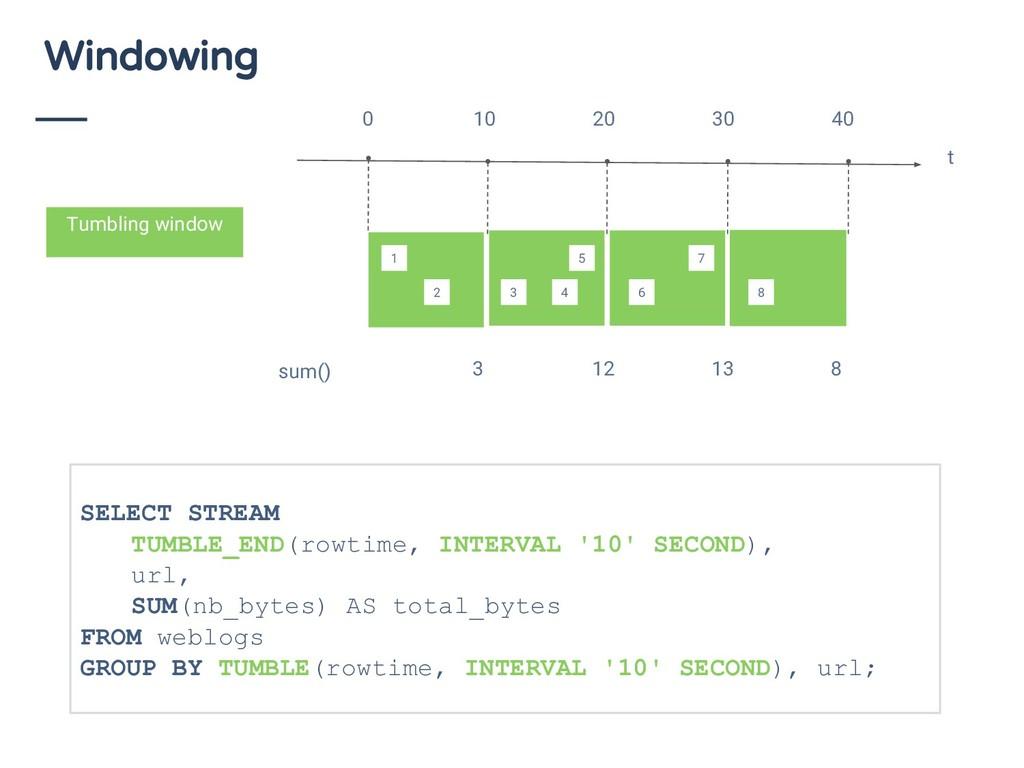 Windowing sum() 3 12 13 8 Tumbling window SELEC...