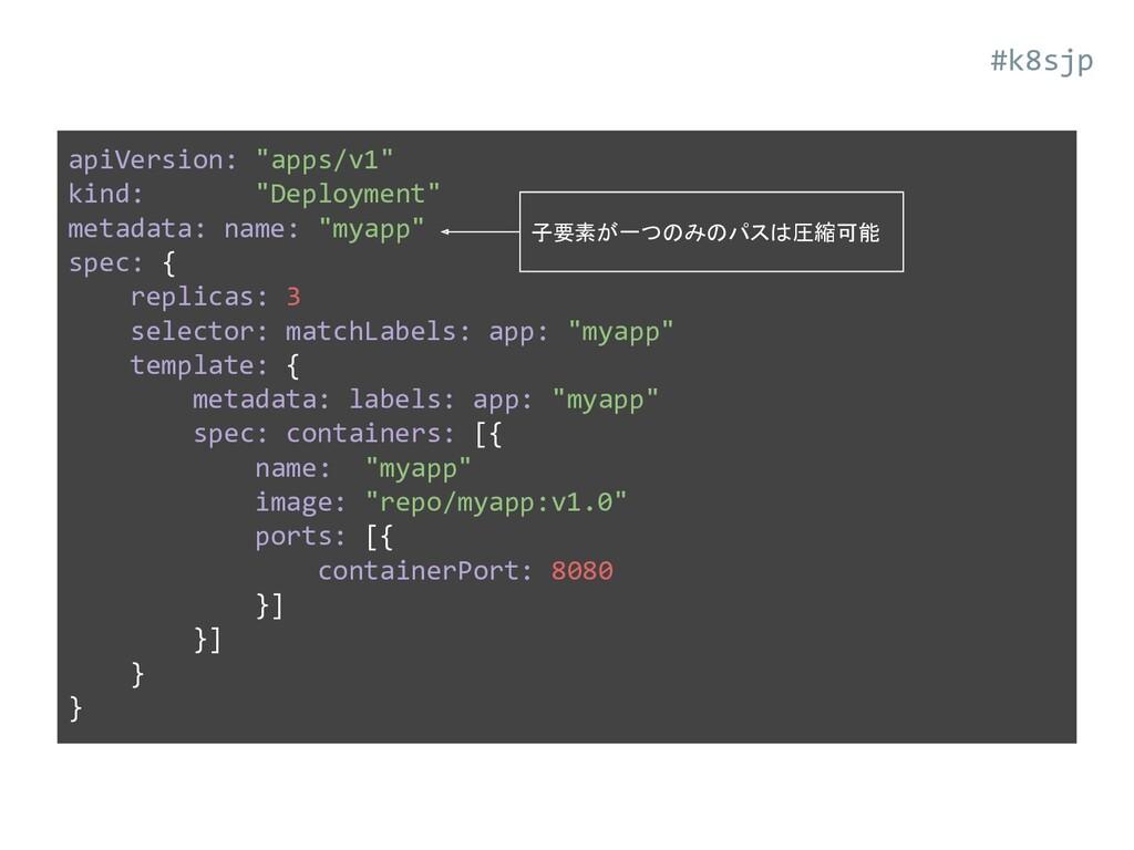 """apiVersion: """"apps/v1"""" kind: """"Deployment"""" metada..."""