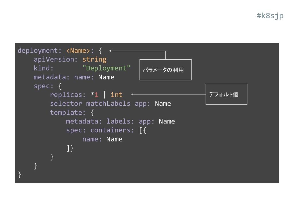 deployment: <Name>: { apiVersion: string kind: ...