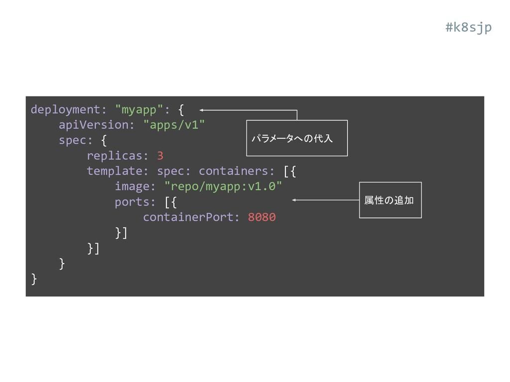 """deployment: """"myapp"""": { apiVersion: """"apps/v1"""" sp..."""