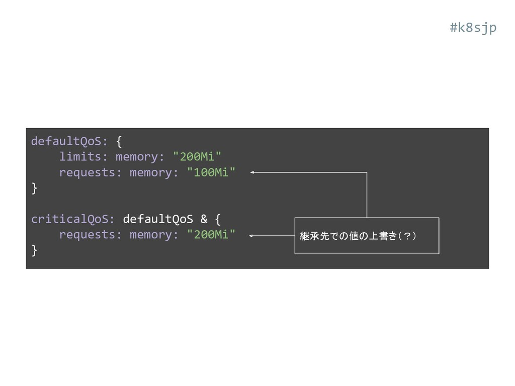 "defaultQoS: { limits: memory: ""200Mi"" requests:..."