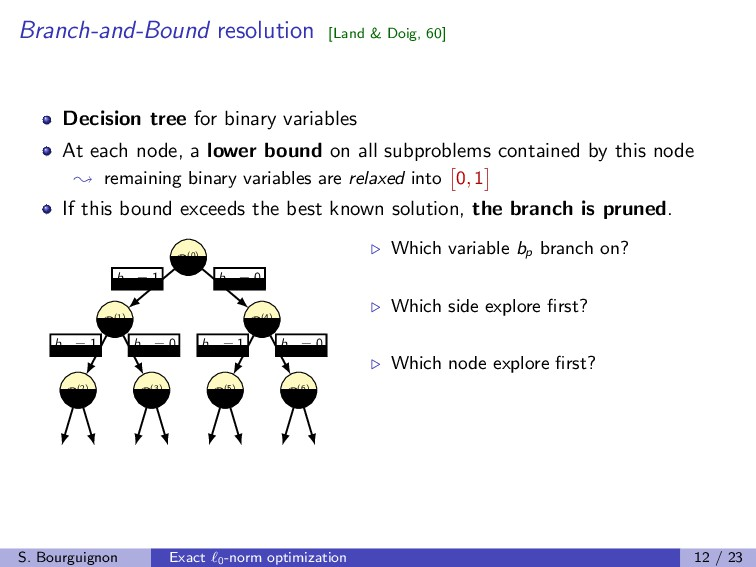 Branch-and-Bound resolution [Land & Doig, 60] D...