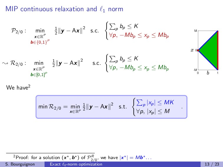 MIP continuous relaxation and 1 norm P2/0 : min...