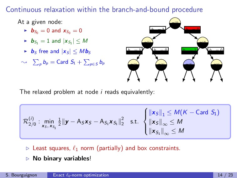 Continuous relaxation within the branch-and-bou...