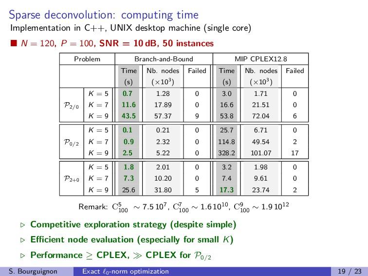 Sparse deconvolution: computing time Implementa...