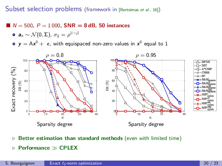 Subset selection problems (framework in [Bertsi...