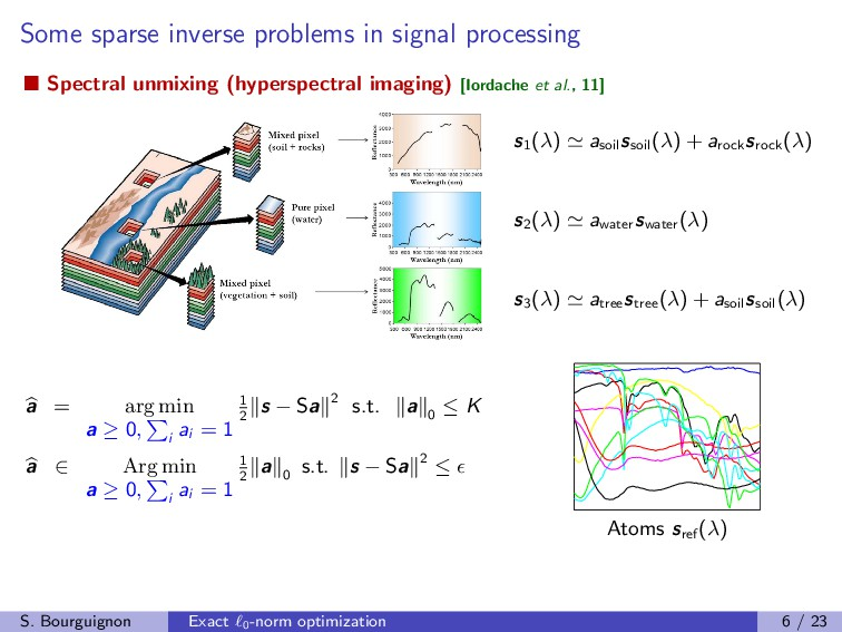 Some sparse inverse problems in signal processi...