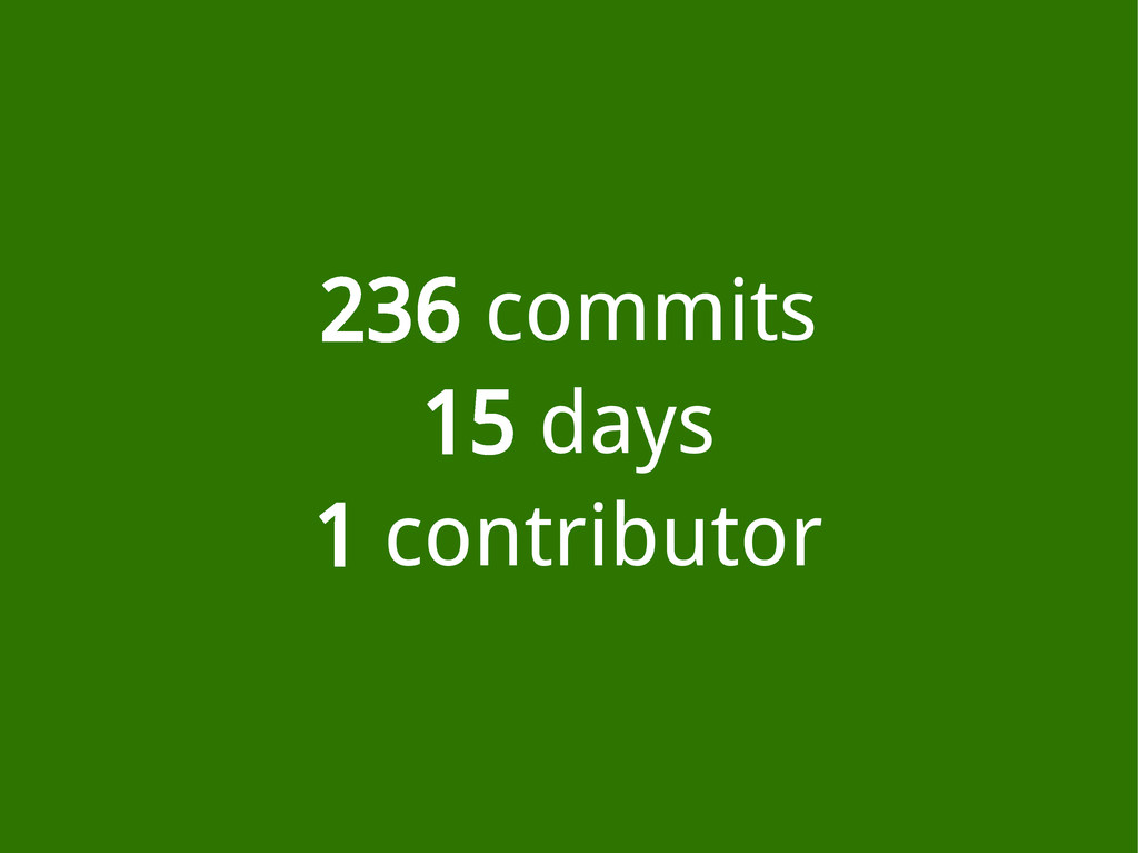 236 commits 15 days 1 contributor