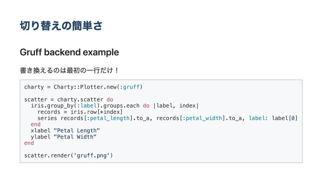 切り替えの簡単さ Gruff backend example 書き換えるのは最初の⼀⾏だけ! ...