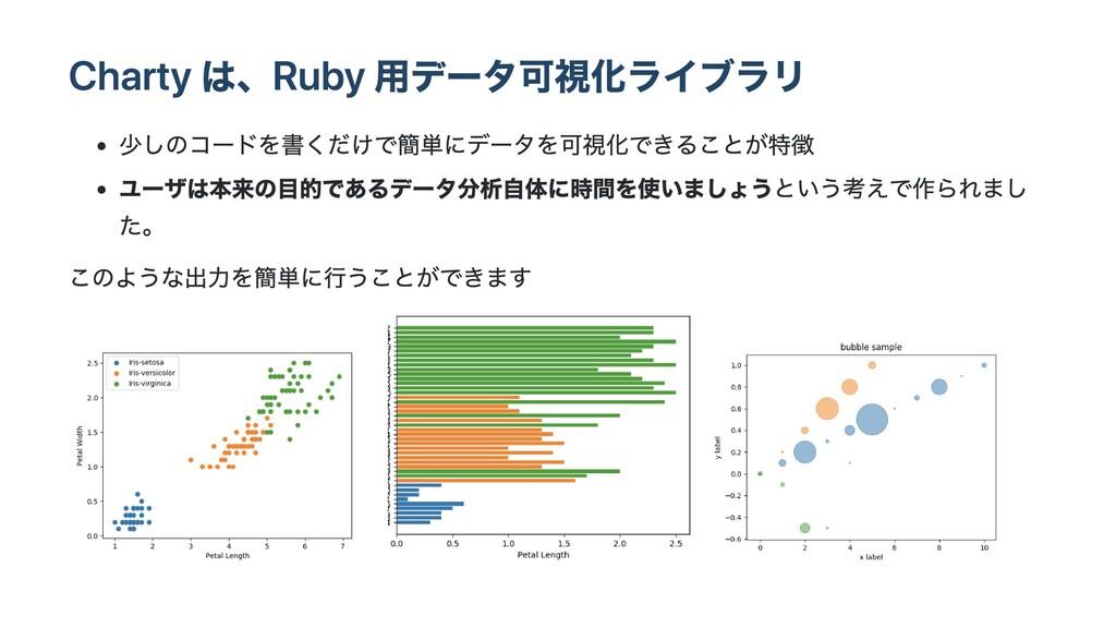 Charty は、Ruby ⽤データ可視化ライブラリ 少しのコードを書くだけで簡単にデータを可...