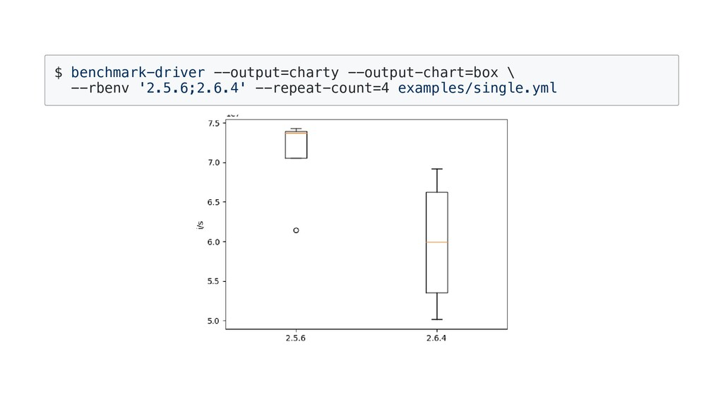$ benchmark-driver --output=charty --output-cha...