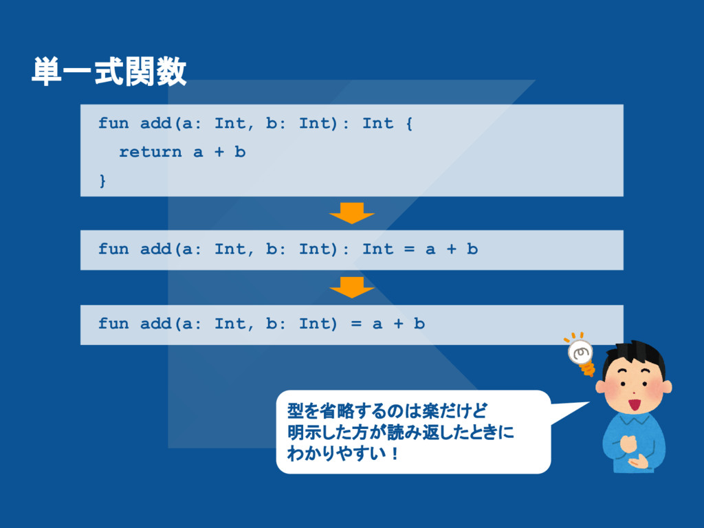 単一式関数 fun add(a: Int, b: Int): Int { return a +...