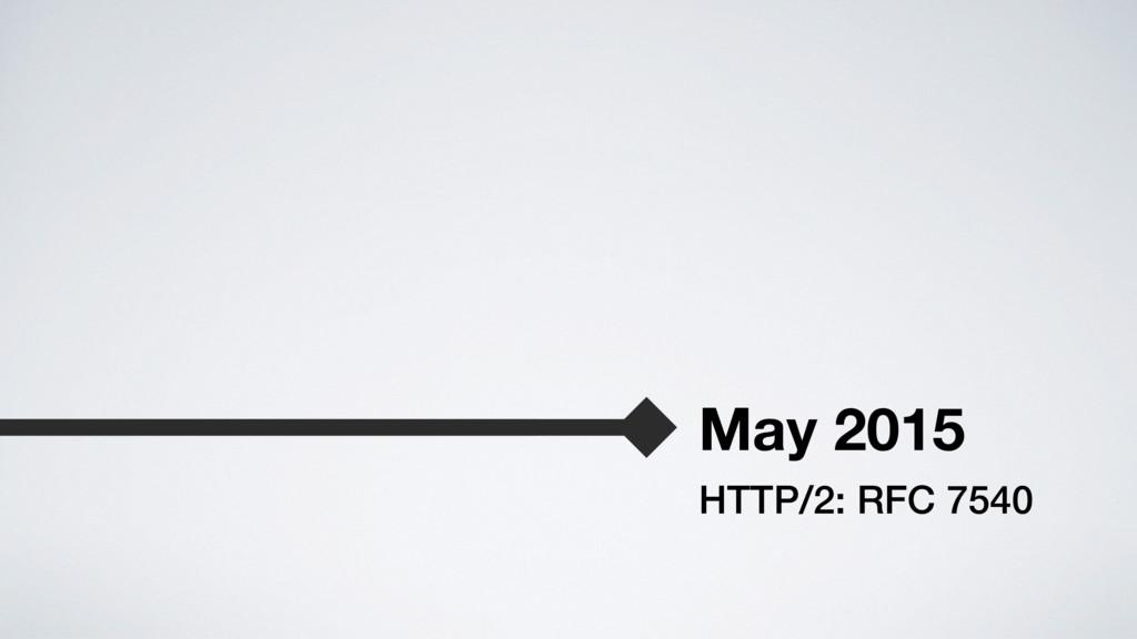 May 2015 HTTP/2: RFC 7540