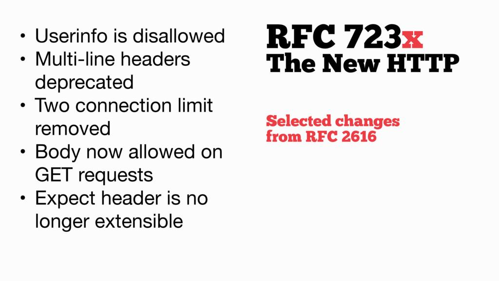 • Userinfo is disallowed  • Multi-line headers ...