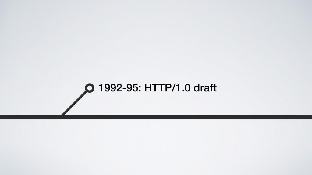 1992-95: HTTP/1.0 draft