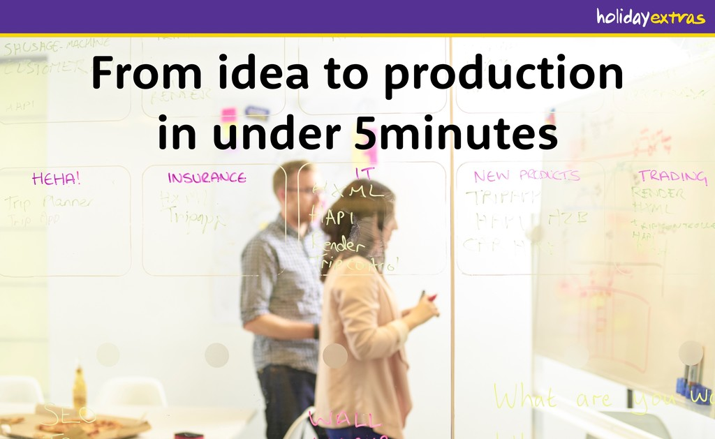 From idea to production in under 5minutes