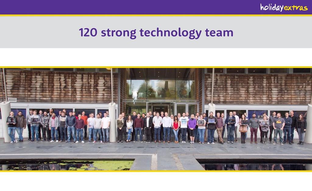 120 strong technology team Add team shot