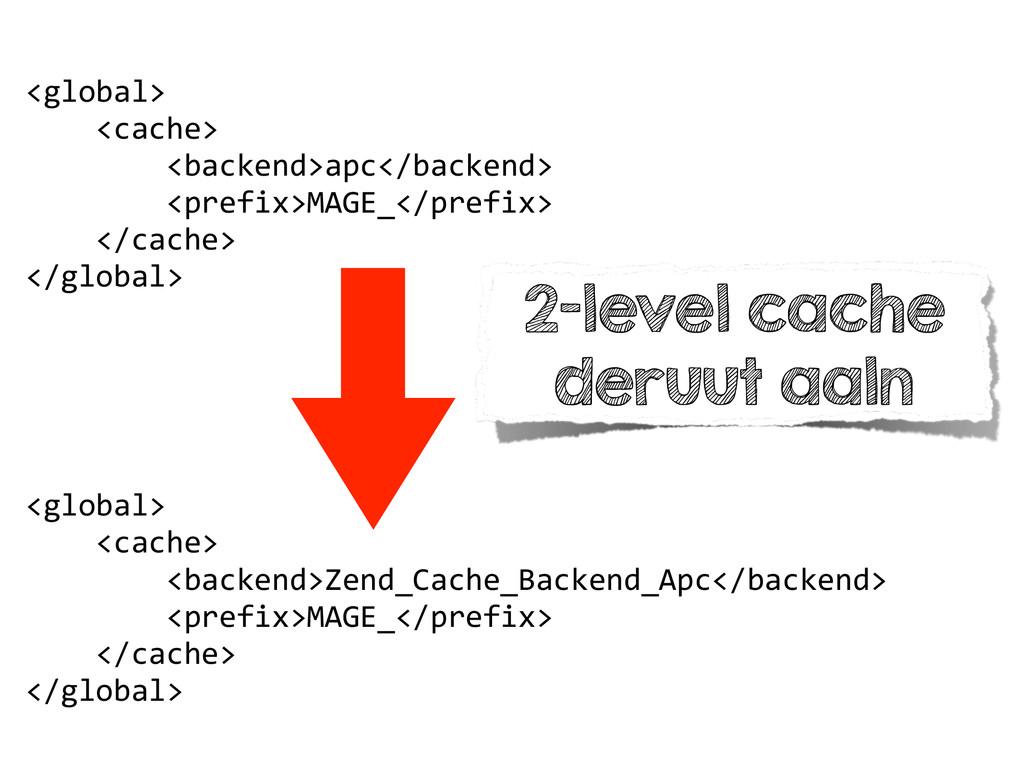 <global>      <cache>   ...