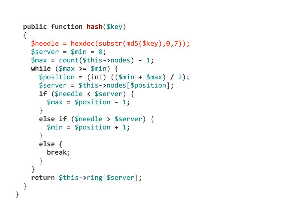 public function hash($key)  ...