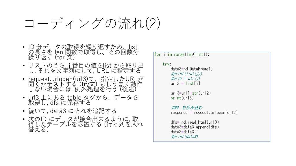 コーディングの流れ(2) • ID 分データの取得を繰り返すため、list の長さを len ...