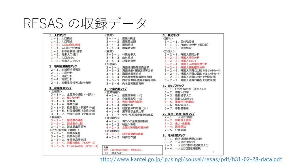 RESAS の収録データ http://www.kantei.go.jp/jp/singi/s...