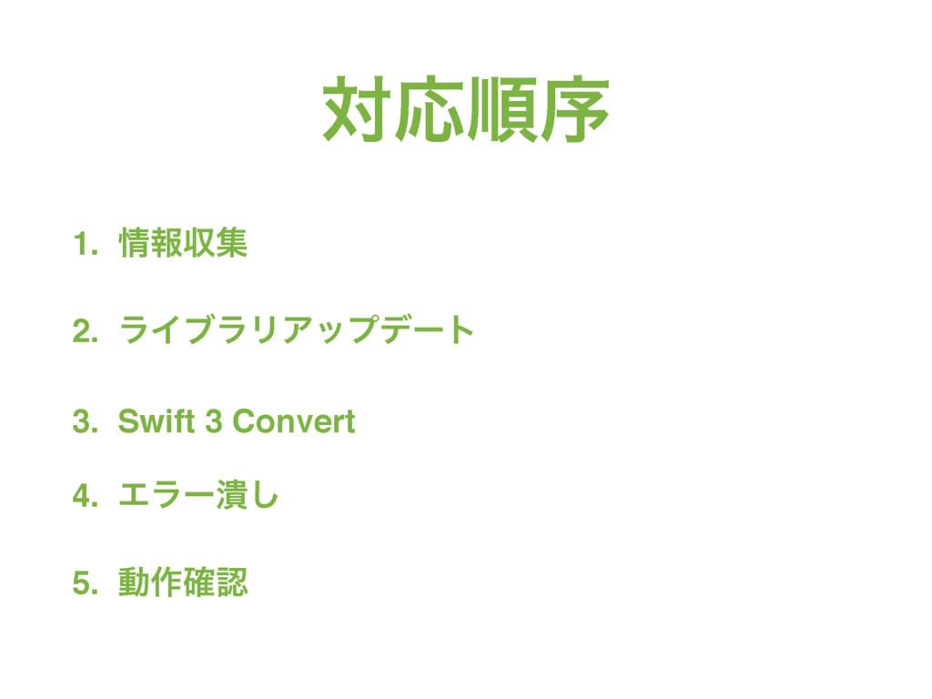 ରԠॱং 1. ใऩू 2. ϥΠϒϥϦΞοϓσʔτ 3. Swift 3 Convert ...