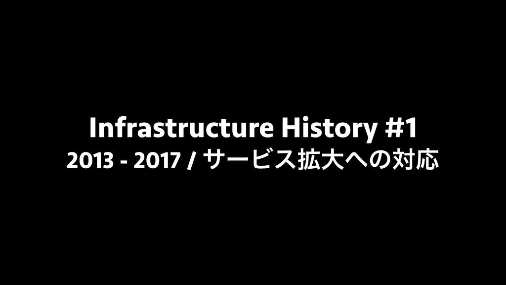 Infrastructure History #1 2013 - 2017 / αʔϏε֦େ...