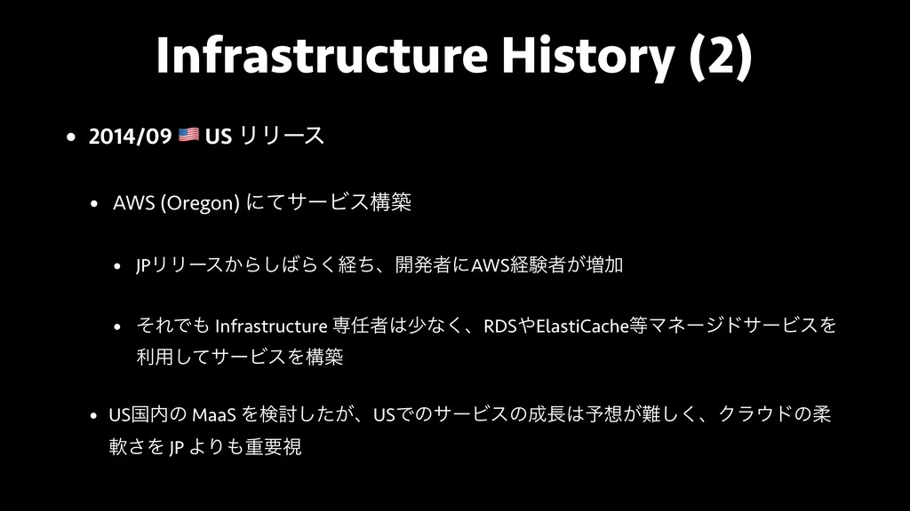 "Infrastructure History (2) • 2014/09 "" US ϦϦʔε ..."