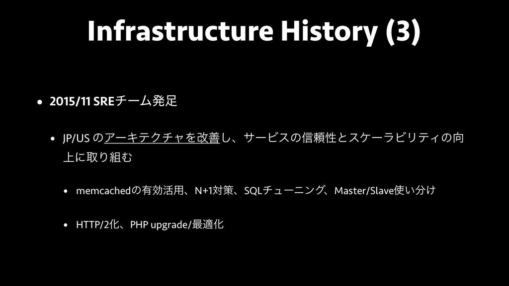 Infrastructure History (3) • 2015/11 SREνʔϜൃ •...
